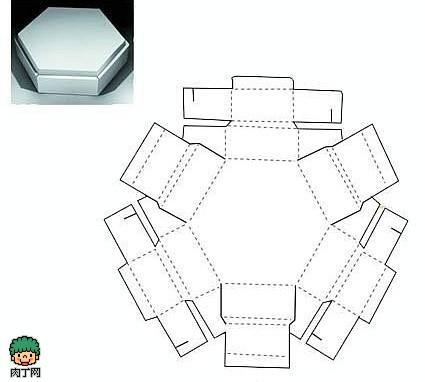 9种包装盒展开图模模切设计图-创意生活