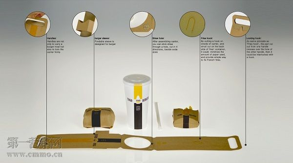 包装资讯 新产品 togoburger创意环保包装设计