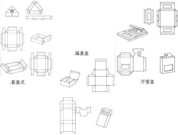 卡通纸盒平面图