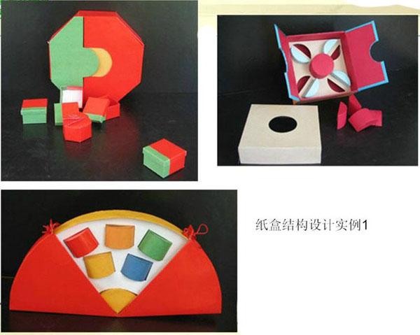 """三、纸盒折叠设计""""三·三""""原则   ·整体设计三原则   观察、开启、使用   ·结构设计三原则    粘和襟片应连接在后板上    纸盒盖板应连接在后板上    纸盒主要底板一般应连接在前板上   ·装潢设计三原则    主要装潢面应设计在纸盒的前板或盖板上    当纸盒包装需直立展示时,整体图形应以盖板为上,底板为下    当纸盒包装需水平展示时,整体图形应以左端为上,右端为下,开启位置在右端。   资料链"""