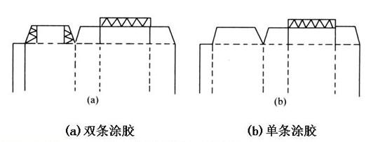 翻盖式纸盒结构展开图