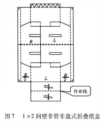 通常为间壁式多件包装其结构较之管式纸盒更为