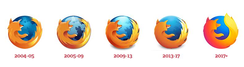 火狐logo发展历程.png